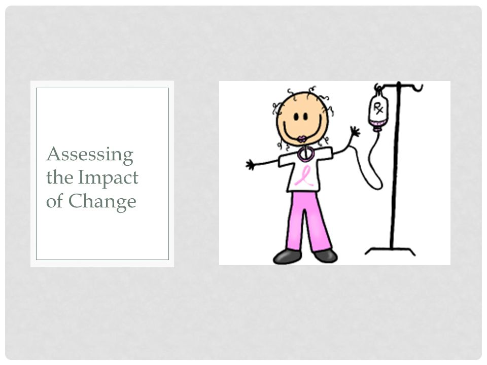 Assessing the Impact of Change