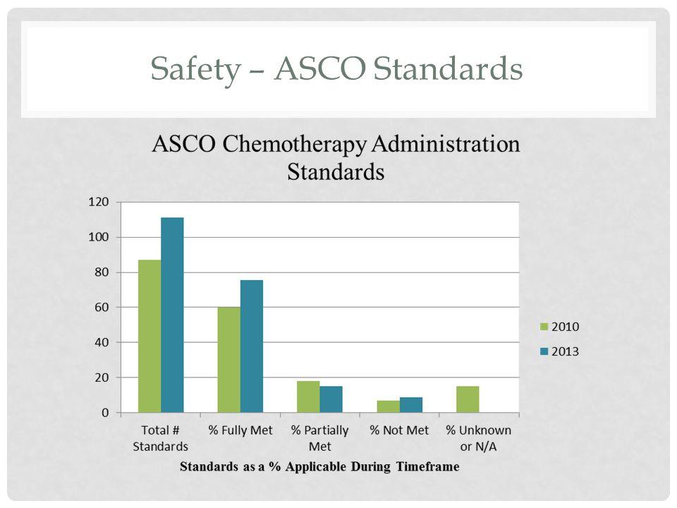 Safety – ASCO Standards