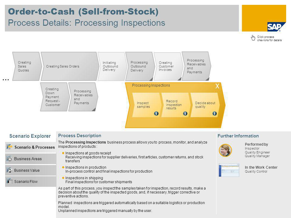 Order-to-Cash (Sell-from-Stock)