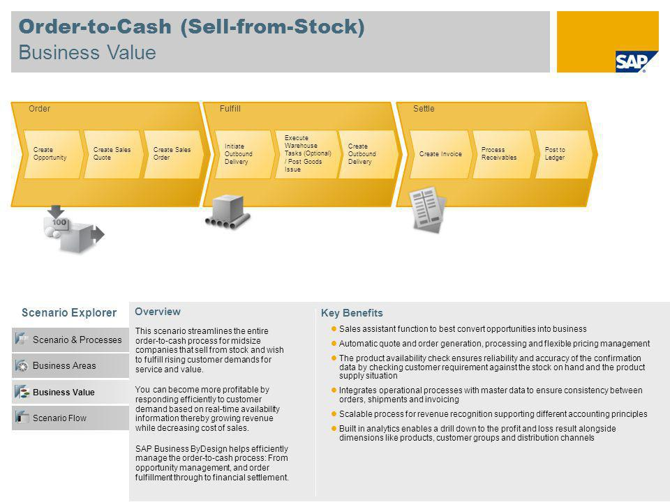 Order-to-Cash (Sell-from-Stock) Business Value
