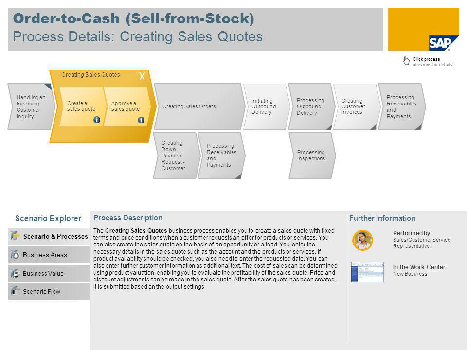 Order-to-Cash (Sell-from-Stock) Process Details: Creating Sales Quotes