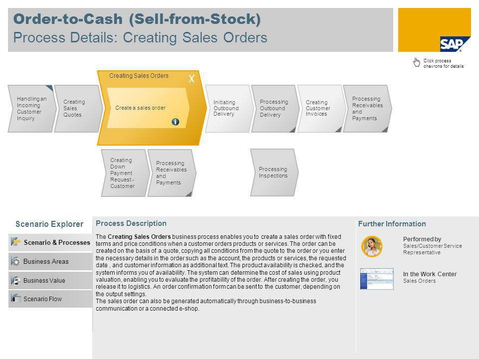 Order-to-Cash (Sell-from-Stock) Process Details: Creating Sales Orders