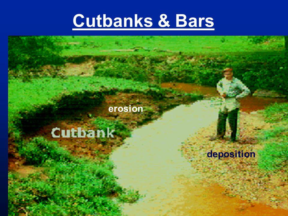Cutbanks & Bars erosion deposition