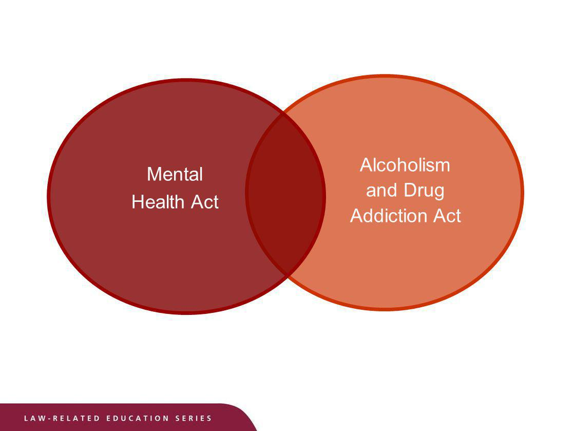 Alcoholism and Drug Addiction Act Mental Health Act