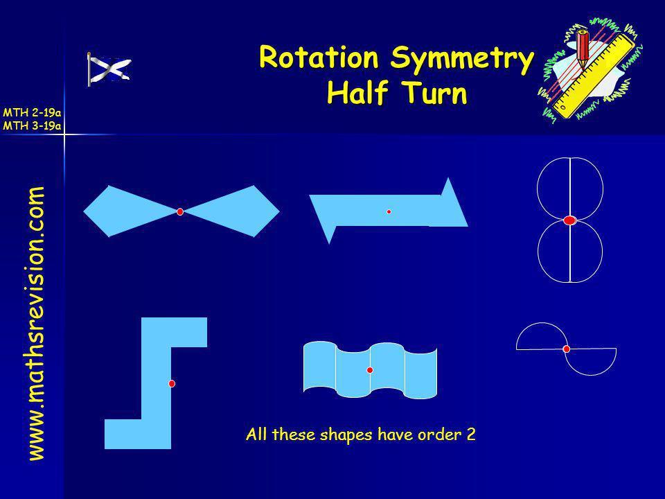 Rotation Symmetry Half Turn