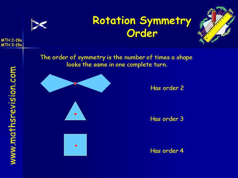 Rotation Symmetry Order