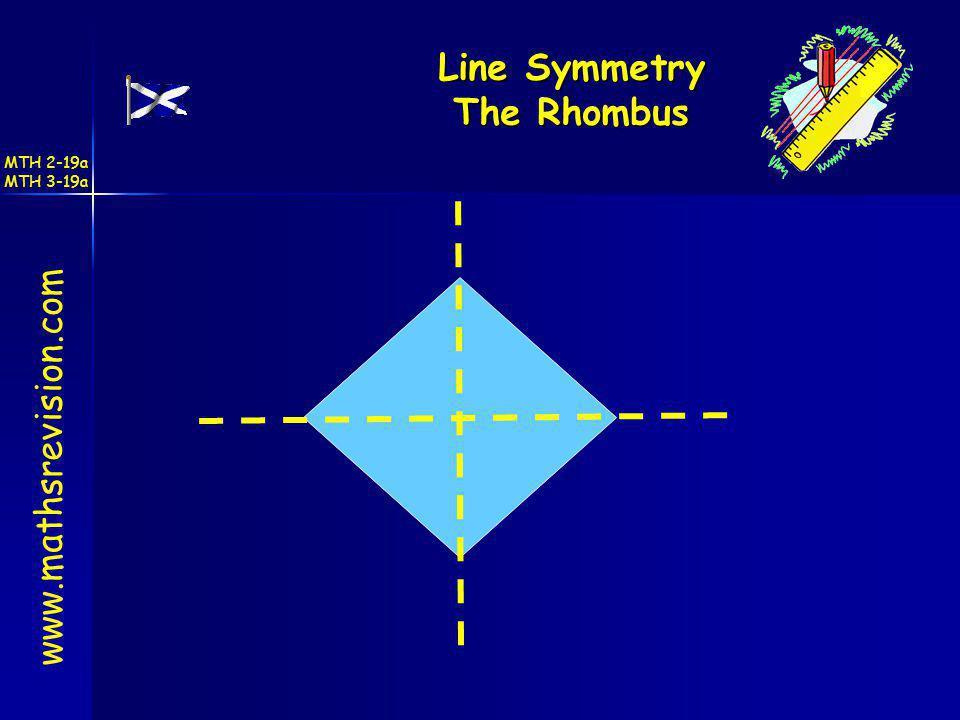 Line Symmetry The Rhombus