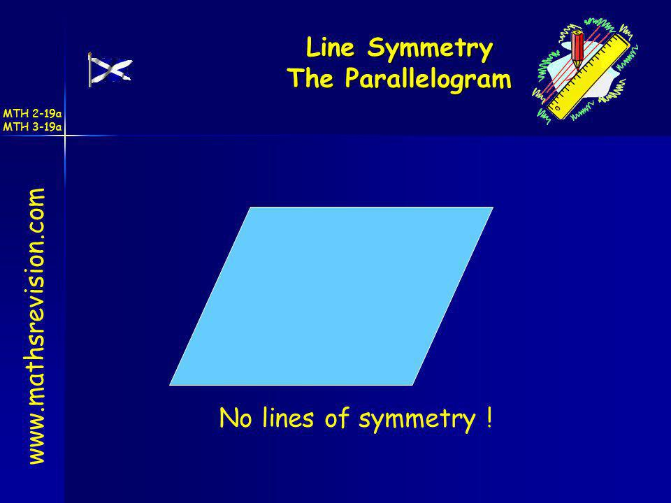 Line Symmetry The Parallelogram