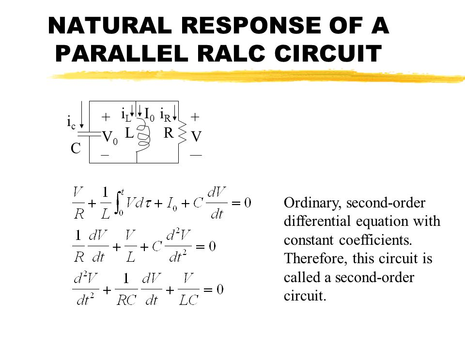 NATURAL RESPONSE OF A PARALLEL RALC CIRCUIT