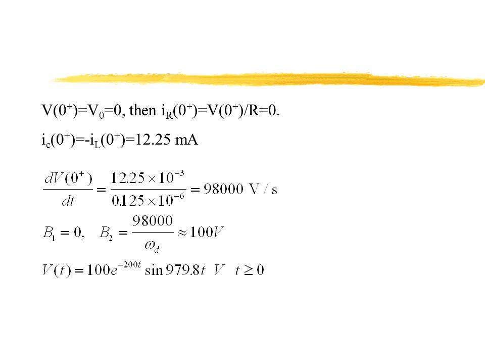 V(0+)=V0=0, then iR(0+)=V(0+)/R=0.