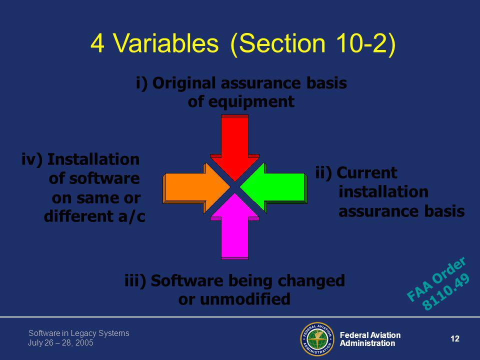 i) Original assurance basis iii) Software being changed