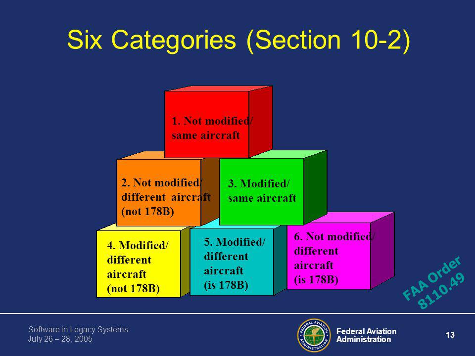 Six Categories (Section 10-2)