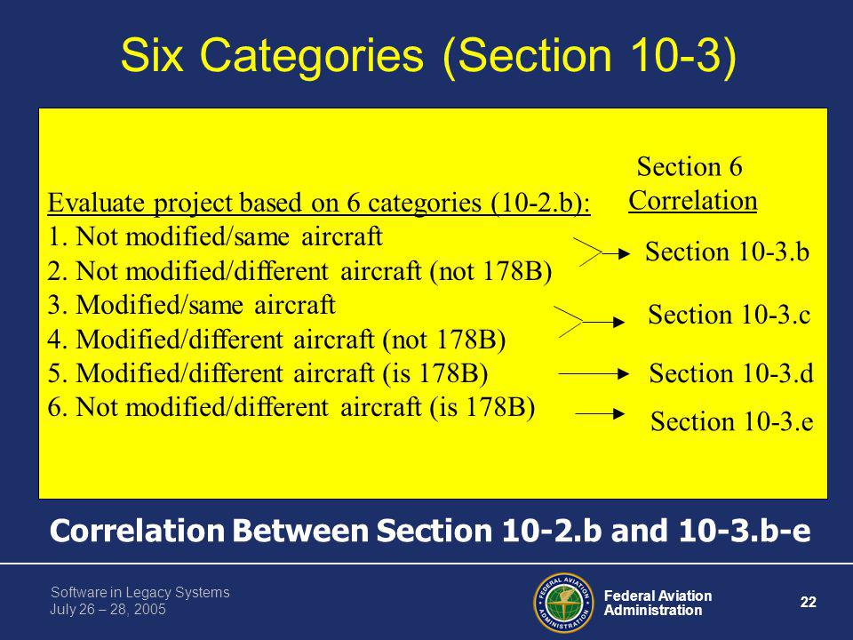 Six Categories (Section 10-3)