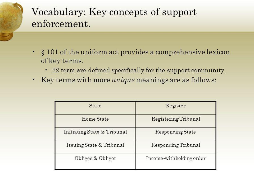 Vocabulary: Key concepts of support enforcement.