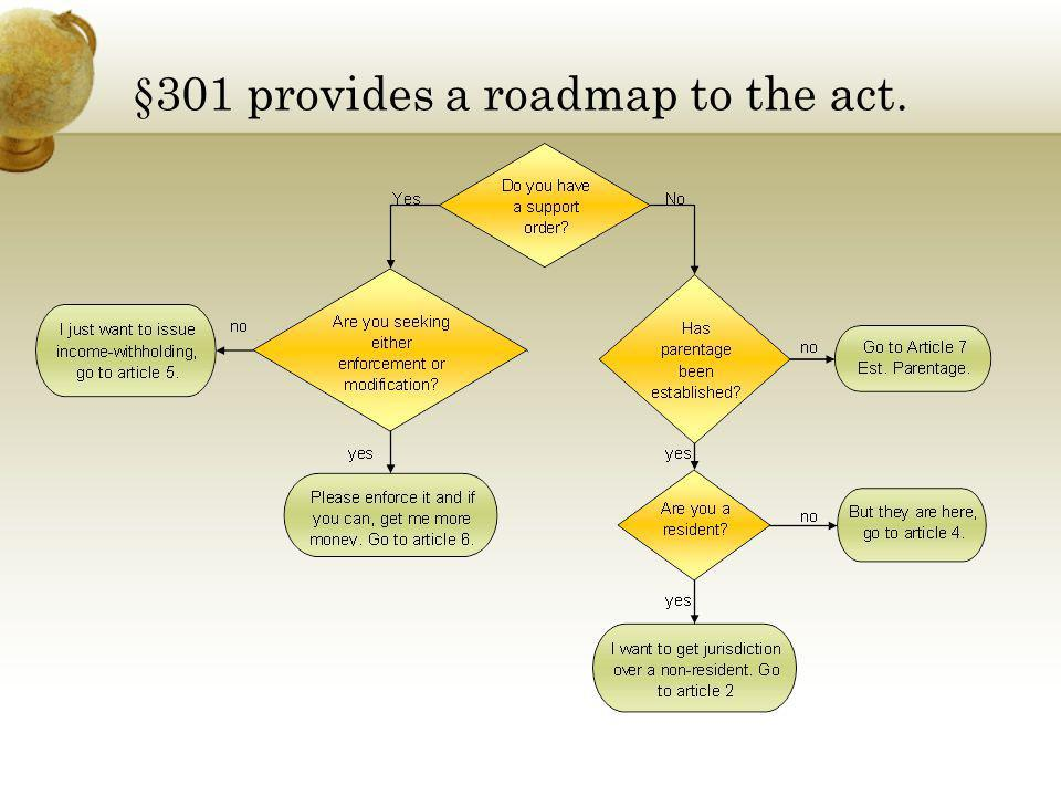 §301 provides a roadmap to the act.