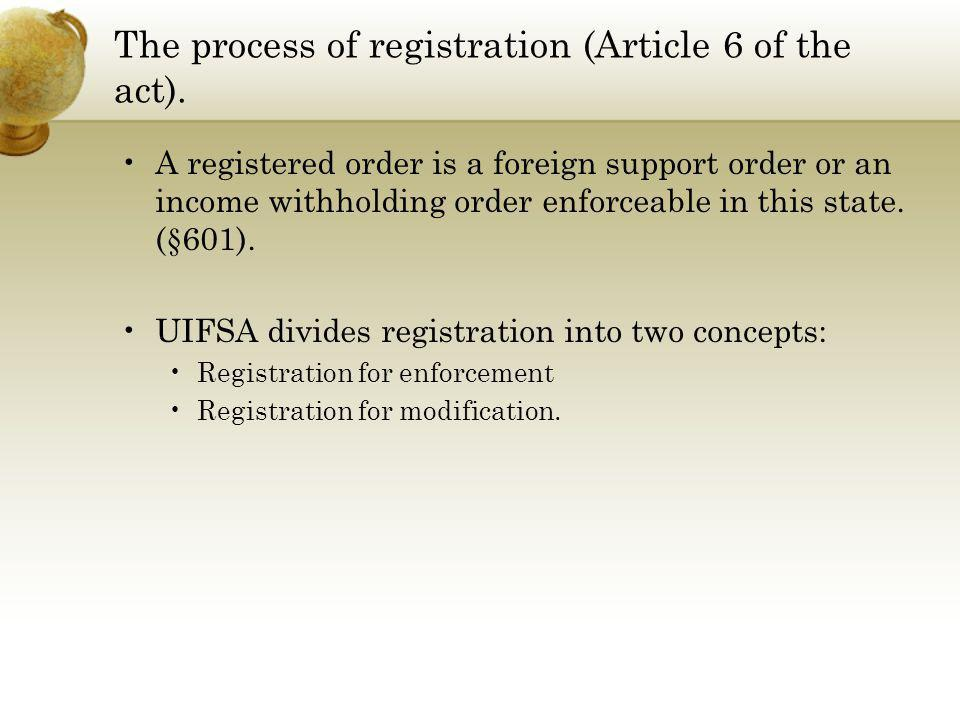 The process of registration (Article 6 of the act).