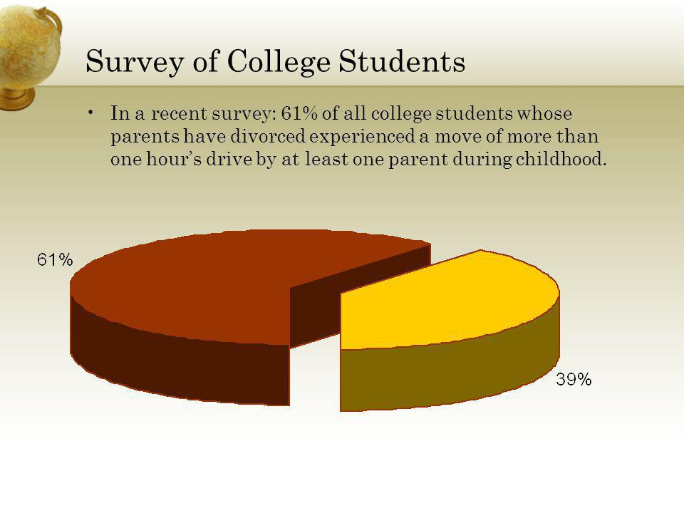 Survey of College Students