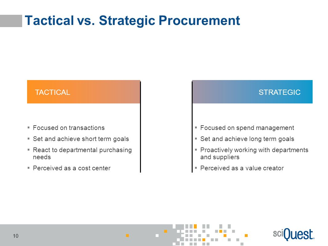 Tactical vs. Strategic Procurement