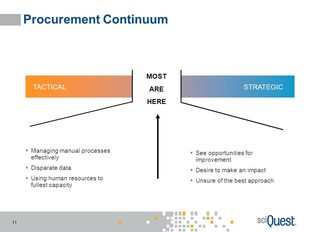 Procurement Continuum
