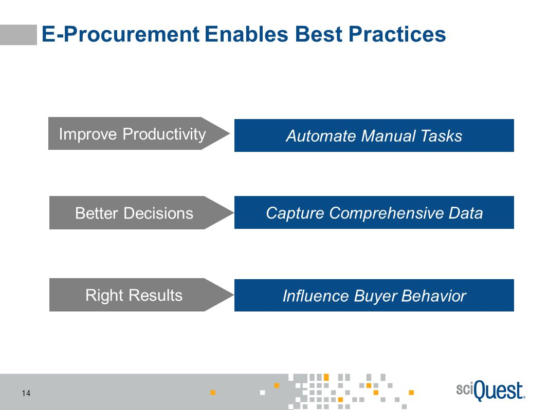E-Procurement Enables Best Practices