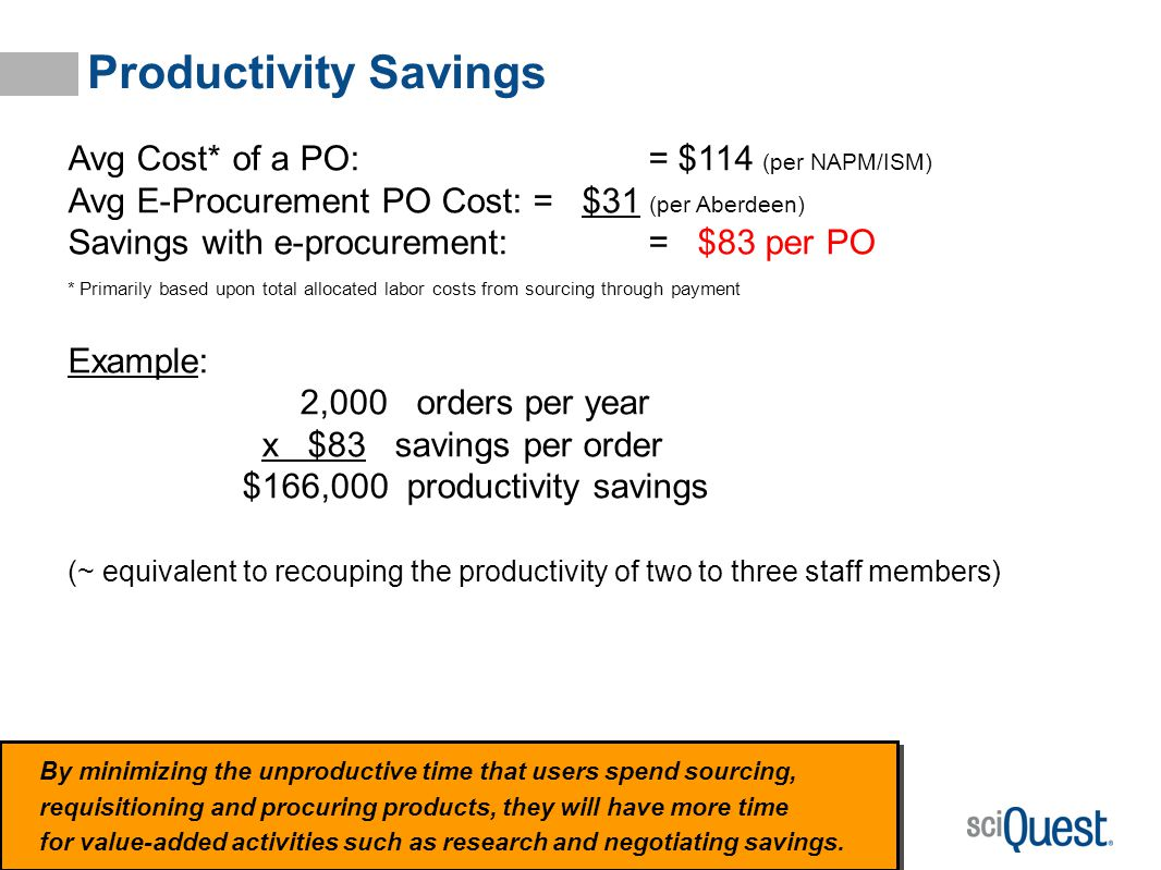 Productivity Savings Avg Cost* of a PO: = $114 (per NAPM/ISM)