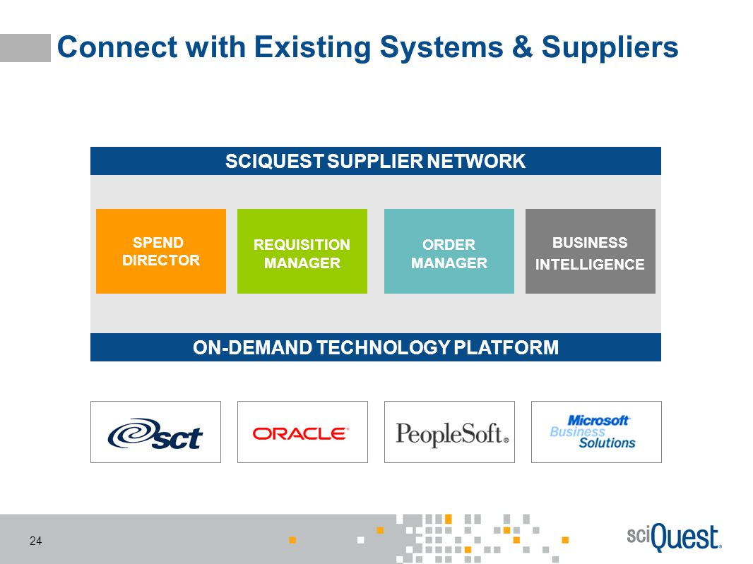 Connect with Existing Systems & Suppliers