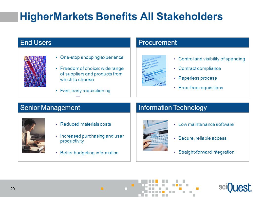 HigherMarkets Benefits All Stakeholders