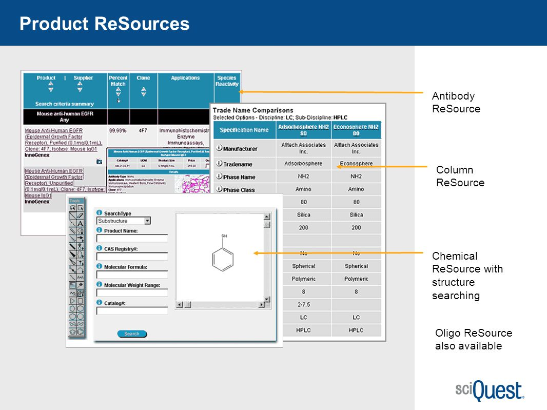 Product ReSources Antibody ReSource Column ReSource