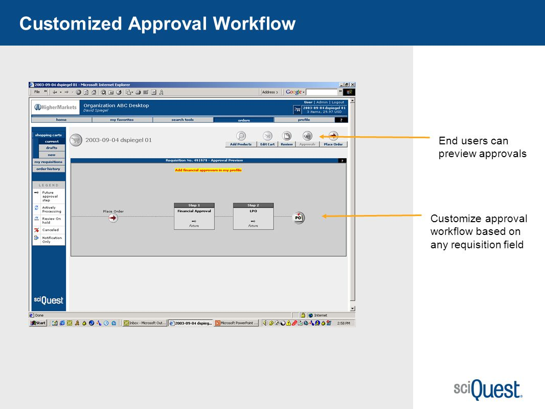 Customized Approval Workflow