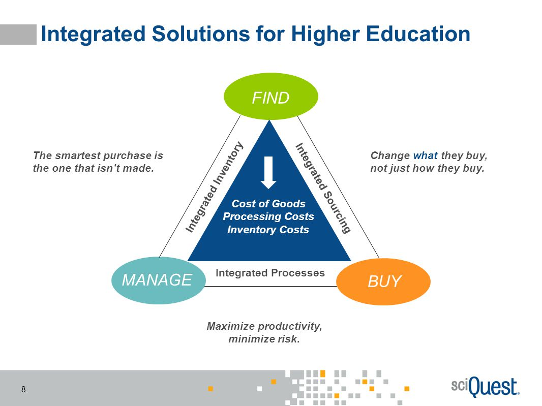 Integrated Solutions for Higher Education