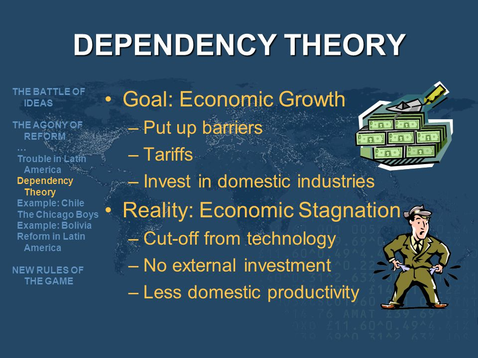 DEPENDENCY THEORY Goal: Economic Growth Reality: Economic Stagnation