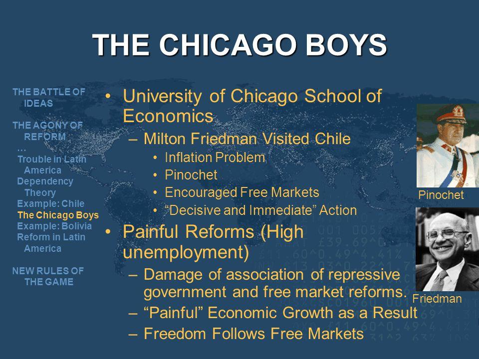 THE CHICAGO BOYS University of Chicago School of Economics