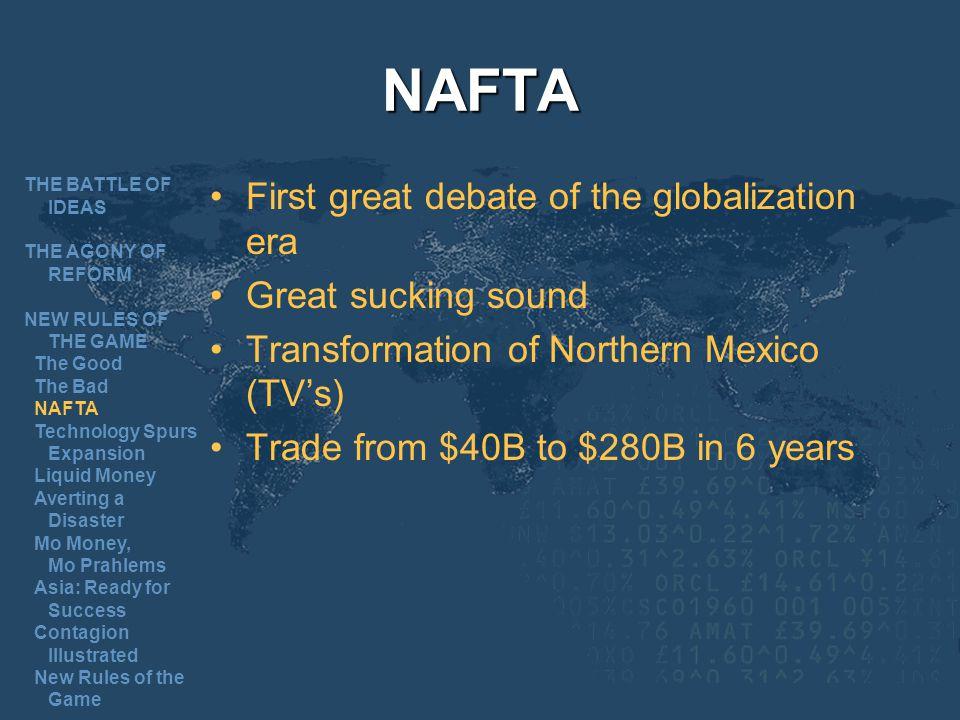 NAFTA First great debate of the globalization era Great sucking sound