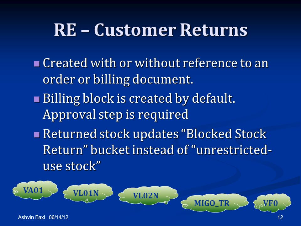RE – Customer Returns Created with or without reference to an order or billing document.