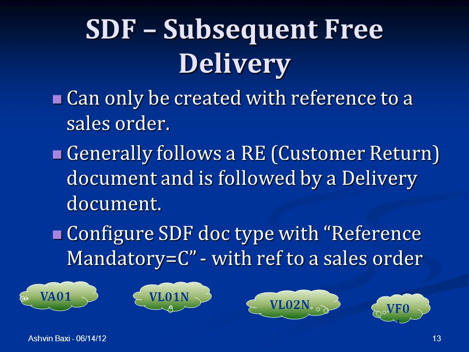 SDF – Subsequent Free Delivery