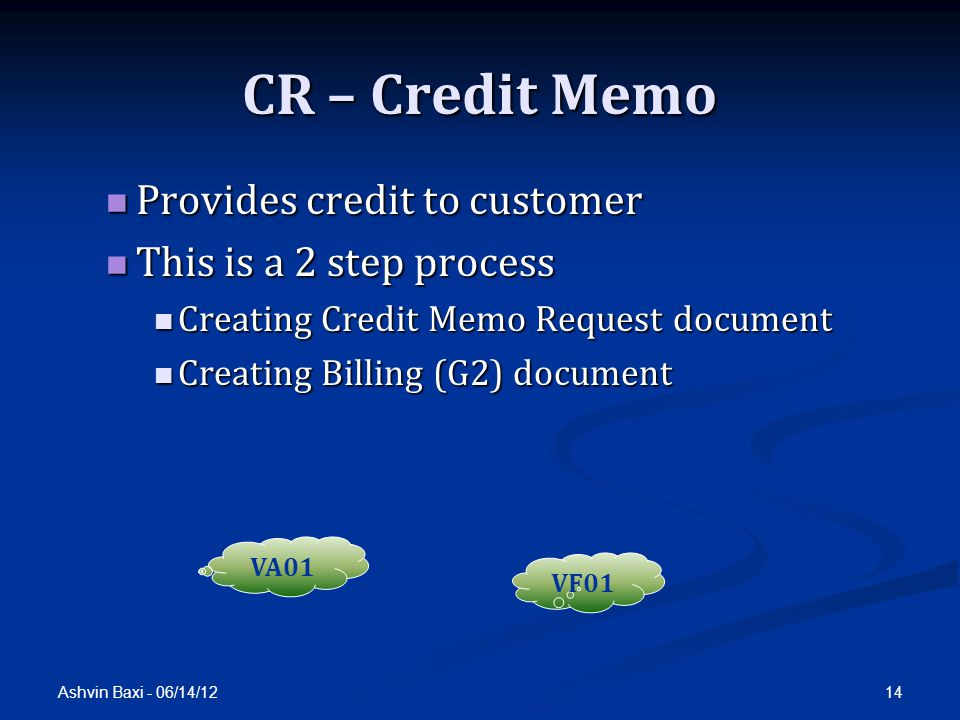 CR – Credit Memo Provides credit to customer This is a 2 step process
