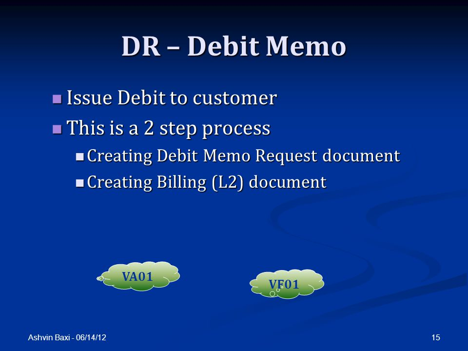 DR – Debit Memo Issue Debit to customer This is a 2 step process