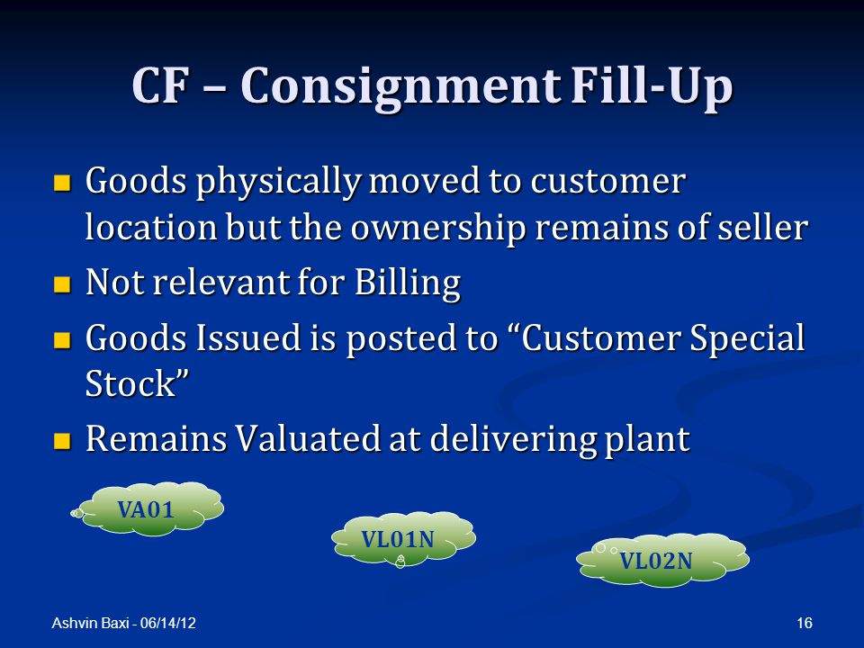 CF – Consignment Fill-Up