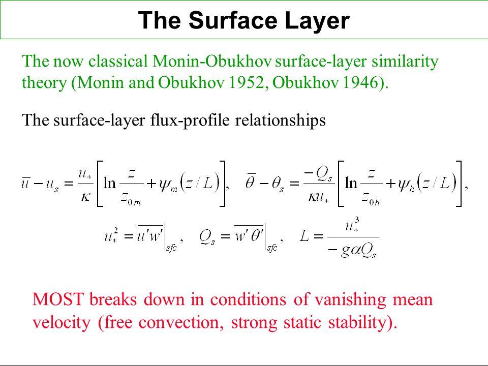 The Surface Layer The now classical Monin-Obukhov surface-layer similarity theory (Monin and Obukhov 1952, Obukhov 1946).