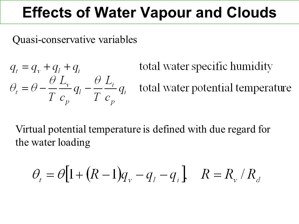 Effects of Water Vapour and Clouds