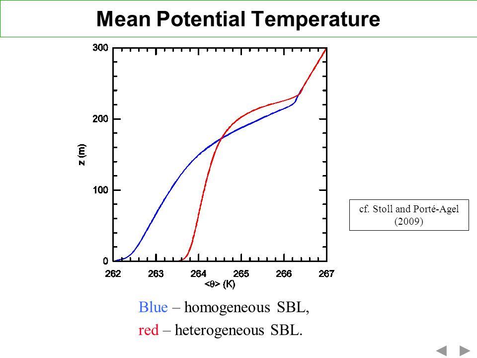 Mean Potential Temperature