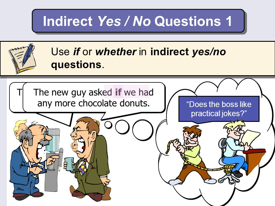 Indirect Yes / No Questions 1