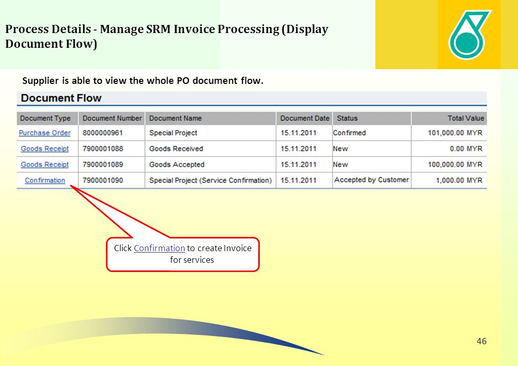 Click Confirmation to create Invoice for services