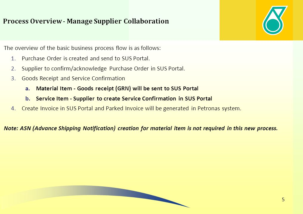 Process Overview - Manage Supplier Collaboration