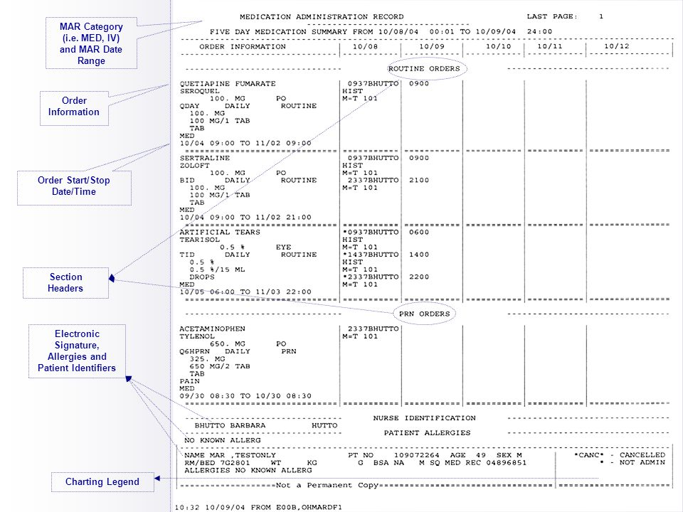 MAR Category (i.e. MED, IV) and MAR Date Range