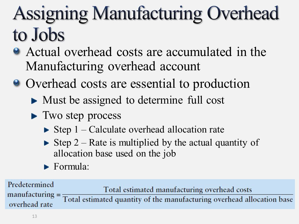 Assigning Manufacturing Overhead to Jobs