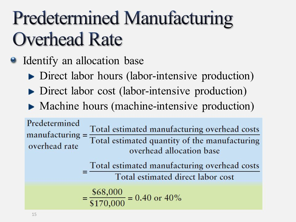 Predetermined Manufacturing Overhead Rate