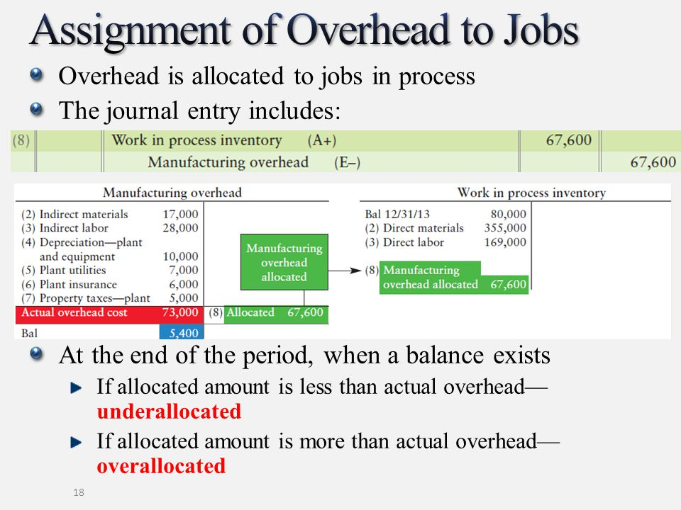 Assignment of Overhead to Jobs