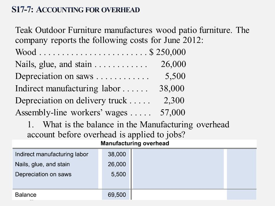 S17-7: Accounting for overhead