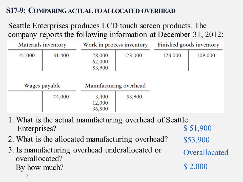 S17-9: Comparing actual to allocated overhead